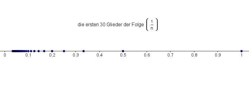 Großzügig Arithmetische Folge Arbeitsblatt 8Klasse Ideen ...
