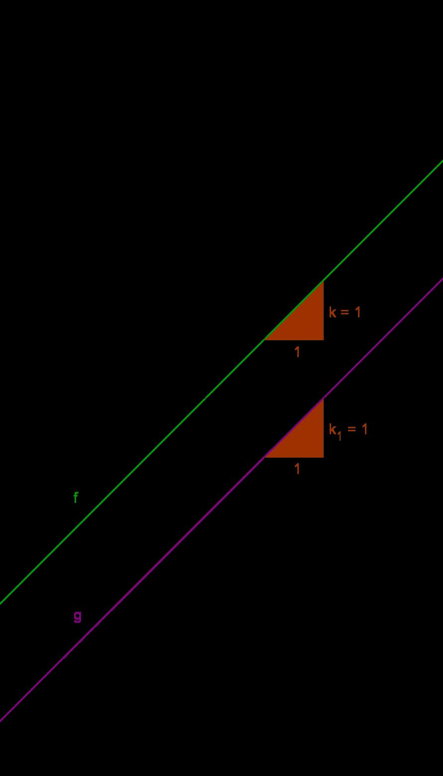 Lineare Gleichungssysteme - Lernpfad