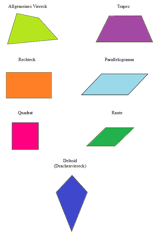 ebook Proteins,