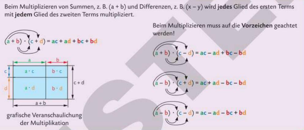 Arbeiten mit Termen und Potenzen - 3.Klasse - Lernpfad
