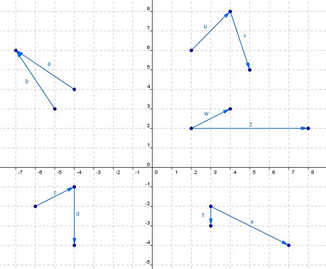 Vektorrechnung in der Ebene - Lernpfad