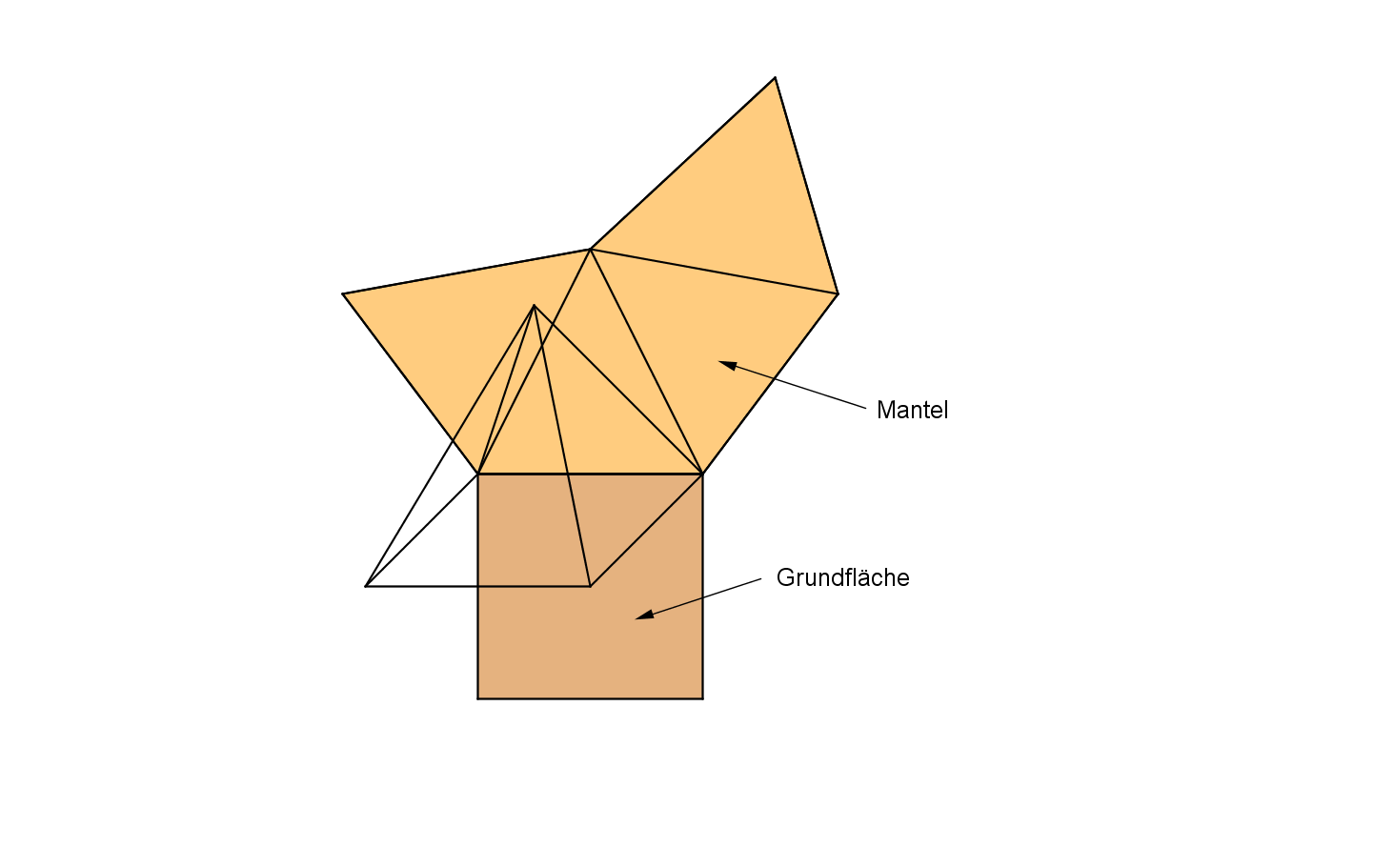 netz einer pyramide