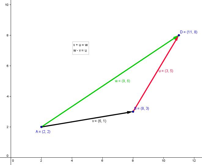 Vektor Rechnung : vektorrechnung lernpfad ~ Themetempest.com Abrechnung