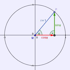dreieck hypotenuse ankathete gegenkathete