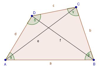 Vierecke und Vielecke - Lernpfad