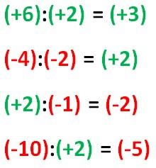 Positiv und negativ mathe