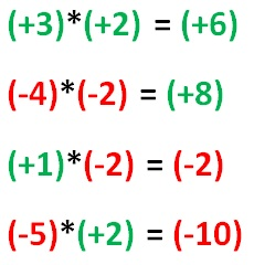 Die Negativen Zahlen - Lernpfad