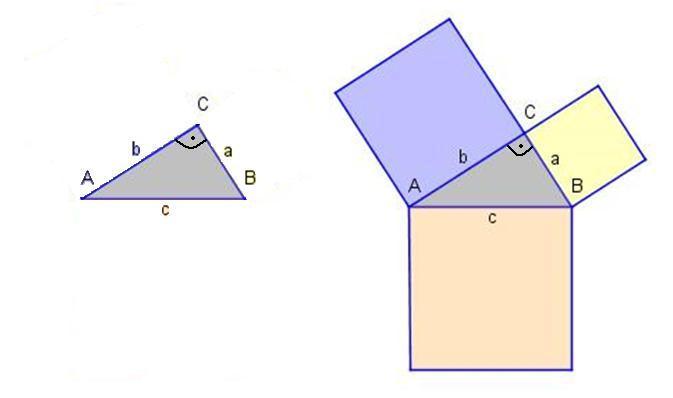 der lehrsatz des pythagoras. Black Bedroom Furniture Sets. Home Design Ideas