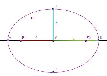 konstruieren mit zirkel und lineal mathematik