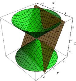 Gleichungssysteme - Mathematische Hintergründe