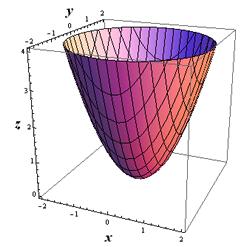 eliminieren der variablen