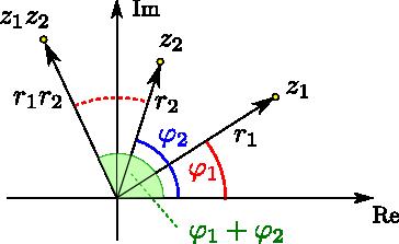 rein quadratische funktion